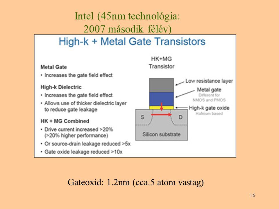 16 Intel (45nm technológia: 2007 második félév) Gateoxid: 1.2nm (cca.5 atom vastag)