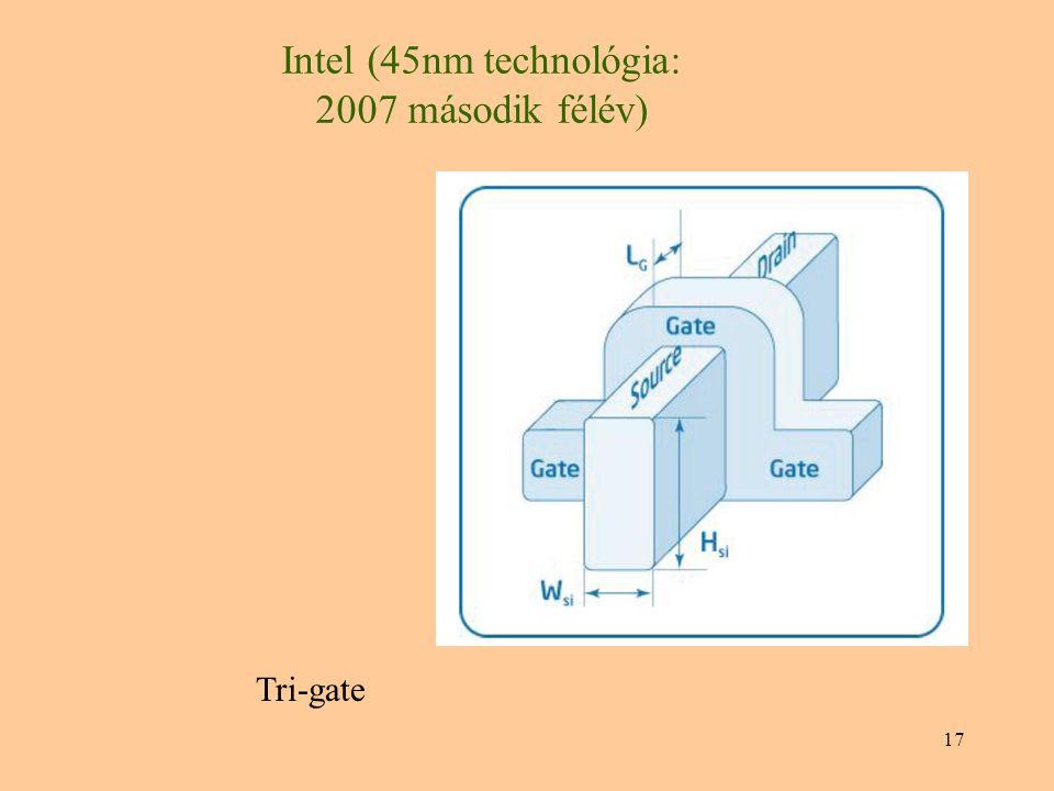 17 Intel (45nm technológia: 2007 második félév) Tri-gate