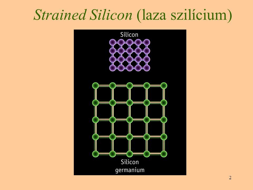 2 Strained Silicon (laza szilícium)