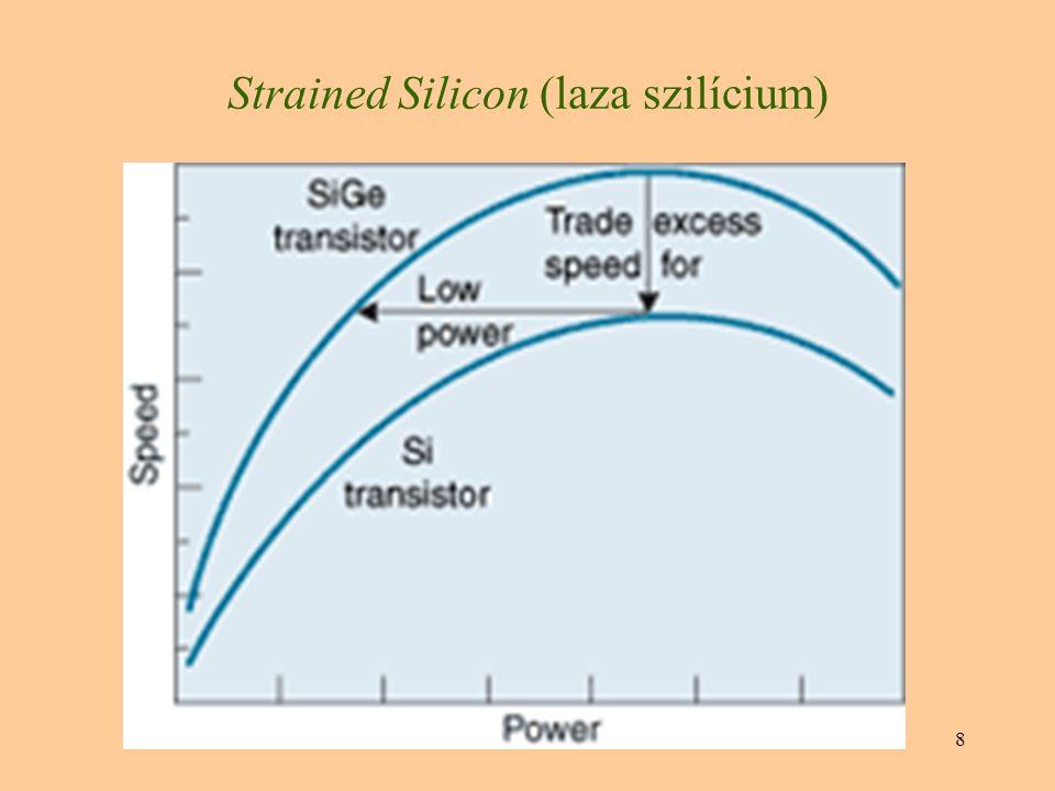9 SOI ( Silicon On Insulator )
