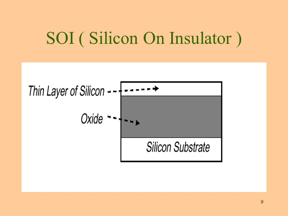 9 SOI ( Silicon On Insulator )