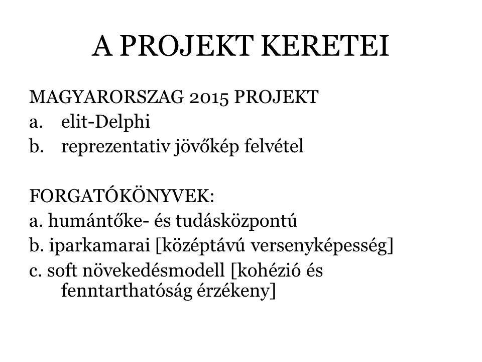 A PROJEKT KERETEI MAGYARORSZAG 2015 PROJEKT a.elit-Delphi b.reprezentativ jövőkép felvétel FORGATÓKÖNYVEK: a.