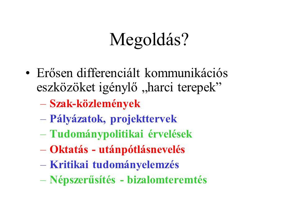 Oktatási kísérlet, I.Blokk Mi és mi nem a tudomány.