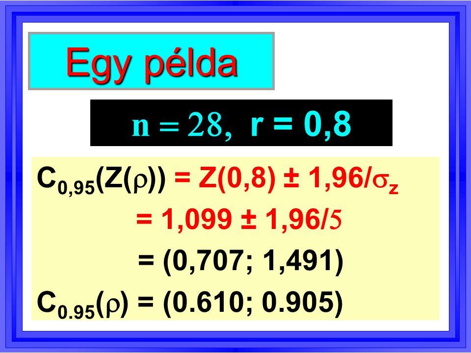   :   =   Ha H 0 igaz: Z * ~N(0, 1)