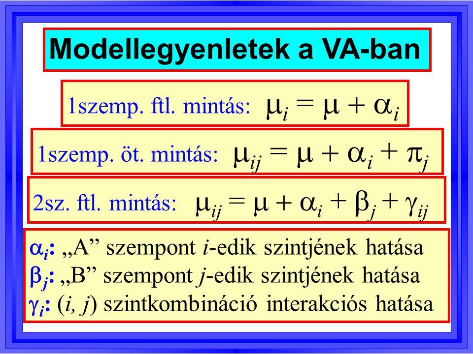 Kezelési hatás két független minta esetén Változás:  1  2 Cohen-féle delta:  (  1  2 )/  Cliff-féle sztochasztikus különbség:  = P(X 1 > X 2 )  P(X 2 > X 1 ) = = A 12  A 21