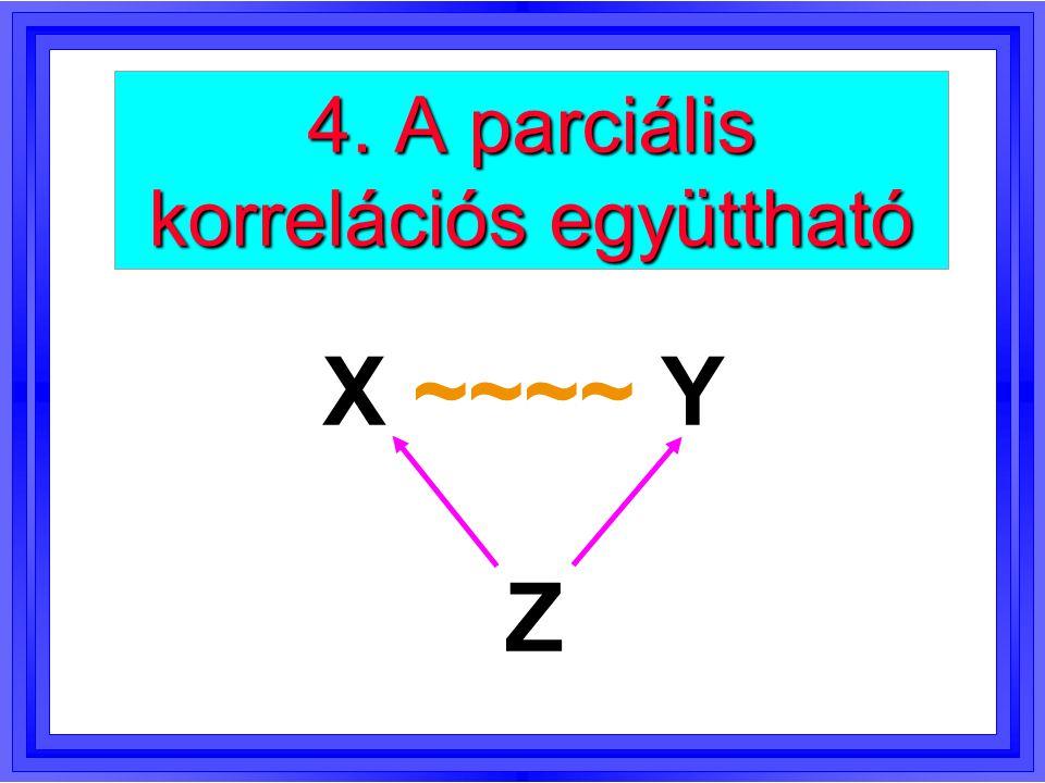 0 5 10 15 20 05101520 X Y r = 0,85 r 3 =  0,20 r 2 =  0,54 r 1 =  0,61