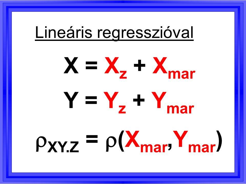 Az elméleti parciális korrelációs együttható képlete