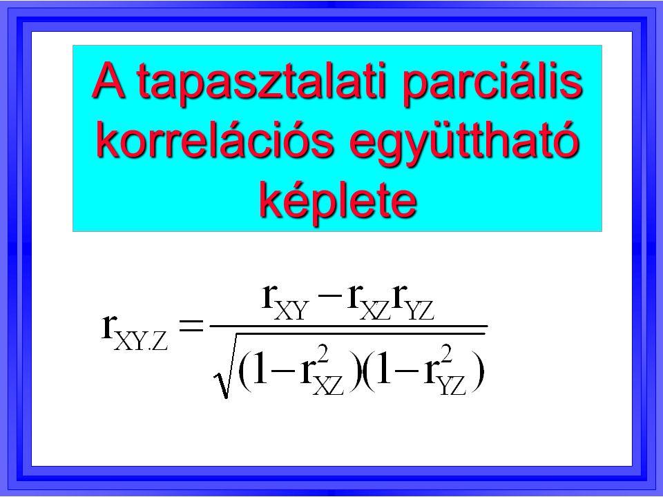 X ~~~~ Y Z Két példa 0,64 0,80 r xy.z = 0 X ~~~~ Y Z 0,46 0,80 r xy.z = - 0,50