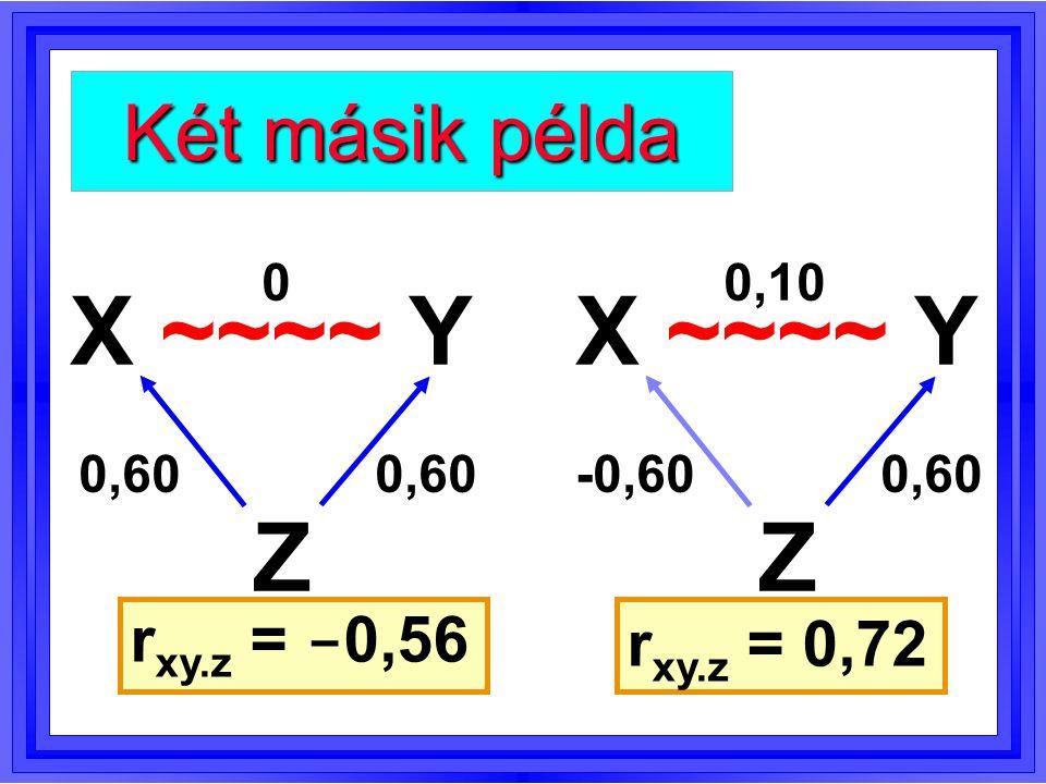 Két összetartozó minta összehasonlítása