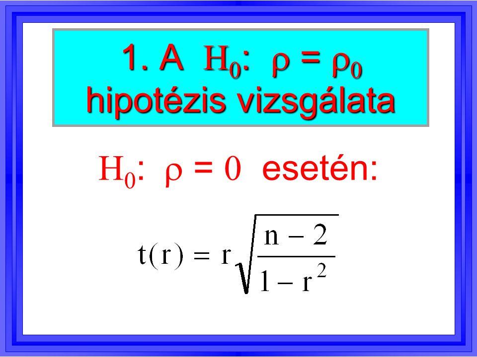 Általános esetben: Fisher-féle Z-transzformáció: Z(r) normális eloszlású lesz