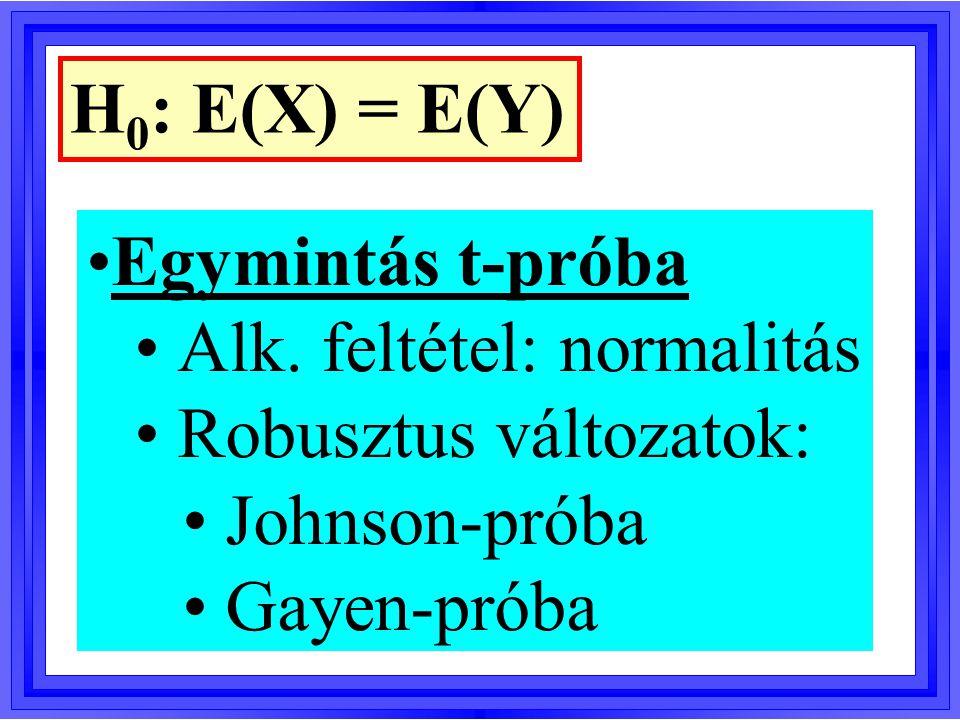 H 0 : Med(X) = Med(Y) Wilcoxon-próba Alkalmazási feltételek: X és Y folytonos Y-X szimmetrikus