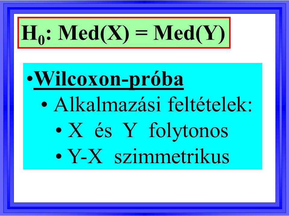Ha X és Y szimmetrikus: Med(X) = Med(Y) és Med(Y-X) = 0 ekvivalens.