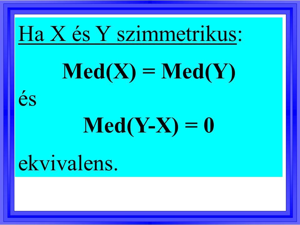 Ha X és Y folytonos: Med(Y-X) = 0 és P(X Y) ekvivalens.