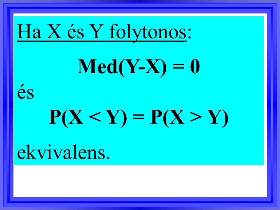 H 0 : P(X Y) Előjelpróba Alkalmazási feltétel: Nincs De: jó, ha N nagy