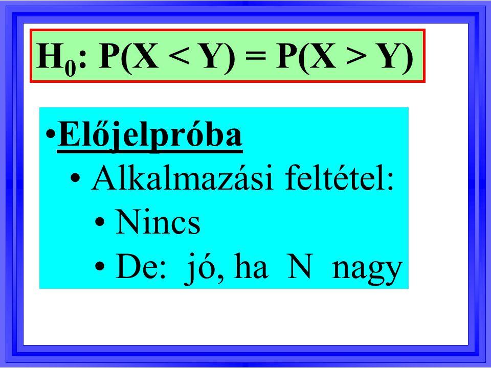 Az előjelpróba végrehajtása Meghatározandók: n + : hányszor nagyobb X-nél Y n - : hányszor kisebb X-nél Y (t a - t f ): megtartási tartomány