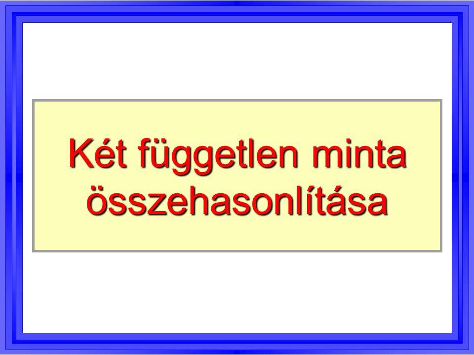 X-minta Y-minta 0 1 12 83 X < Y: (0; 1), (0; 2), (0; 3), (1;2), (1; 3) X > Y: (8; 1), (8; 2), (8; 3) n + = 5 (növek.); n - = 3 (csökk.)