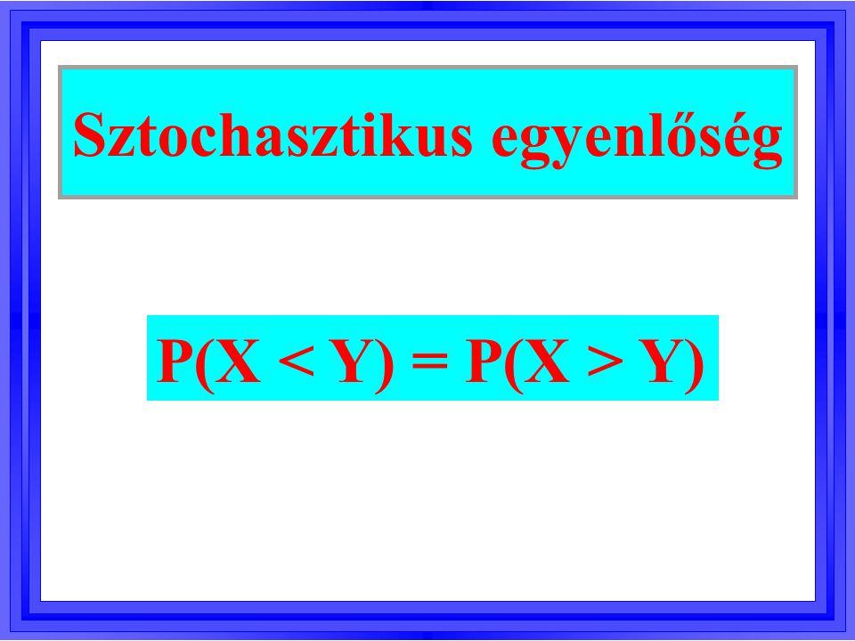 Értelmes nullhipotézisek H 0 : P(X Y) H 0 : Med(X) = Med(Y) H 0 : E(X) = E(Y)
