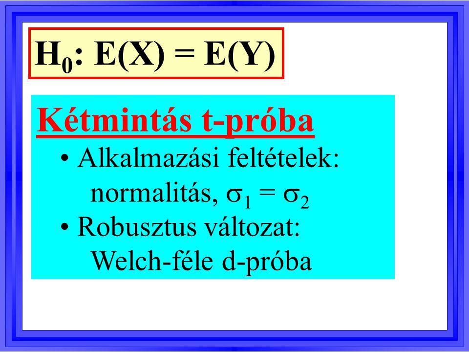 H 0 : P(X Y) Mann-Whitney-próba Alkalmazási feltétel:  1 =  2 Robusztus változatok - Brunner-Munzel-próba - rang Welch-próba - FPW-próba
