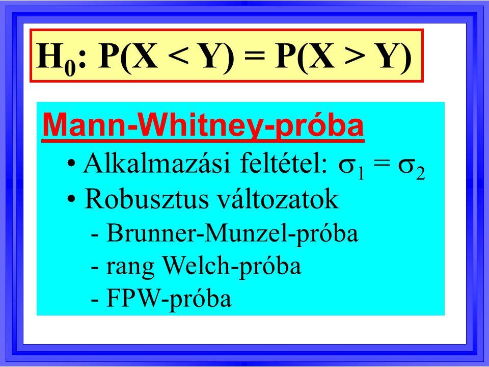 A MW-próba végrehajtása x i rang y j rang 0 1 1 2,5 1 2,5 2 4 8 6 3 5 R 1 = 9,5 R 2 = 11,5 (t a - t f ): megtartási tartomány
