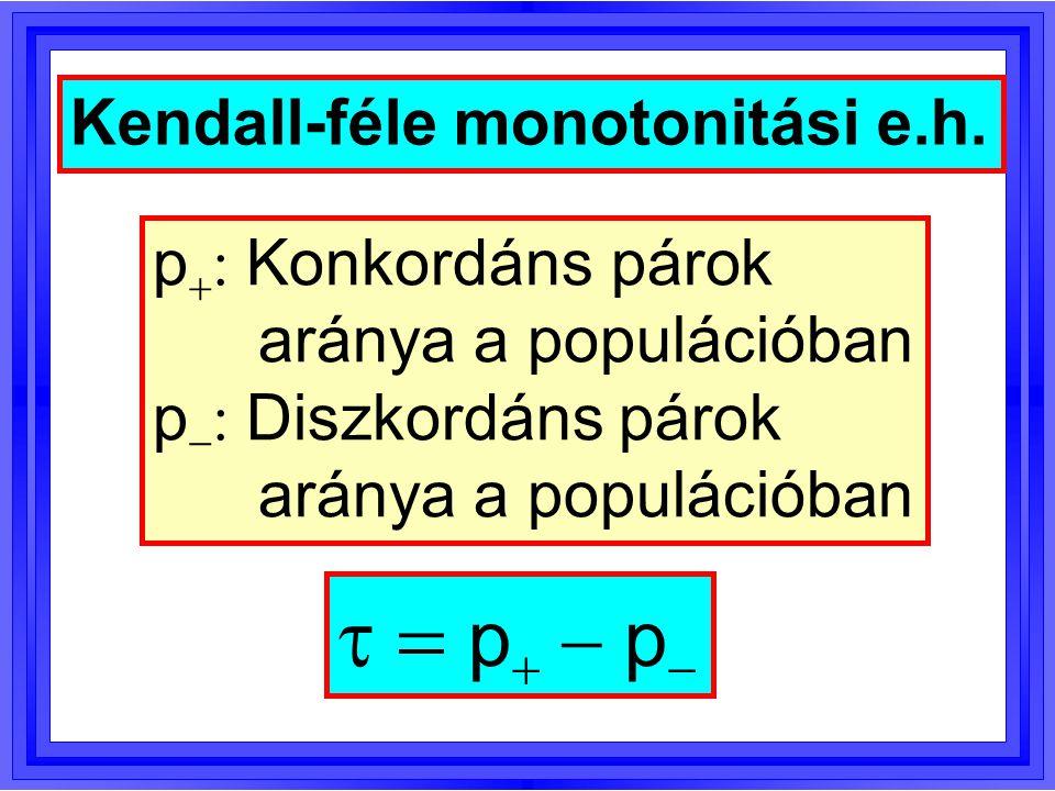  1    +1 Ha X és Y független :   Ha  = 0: nincs sztoch.