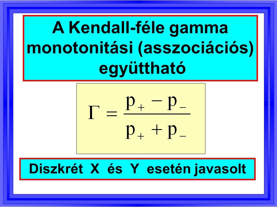  1    +1 Ha X és Y független:  = 0 Ha  = 0: nincs sztoch.