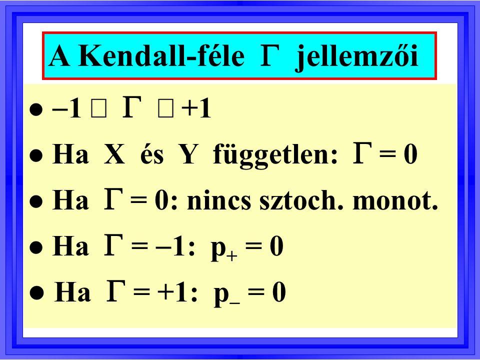 A H 0 :  = 0 hipotézis vizsgálata Mintabeli tau: Kendall-féle rangkorrelációs együttható (r  ) Sztochasztikus monotonitás tesztelése: r  szignifikanciájának vizsgálata