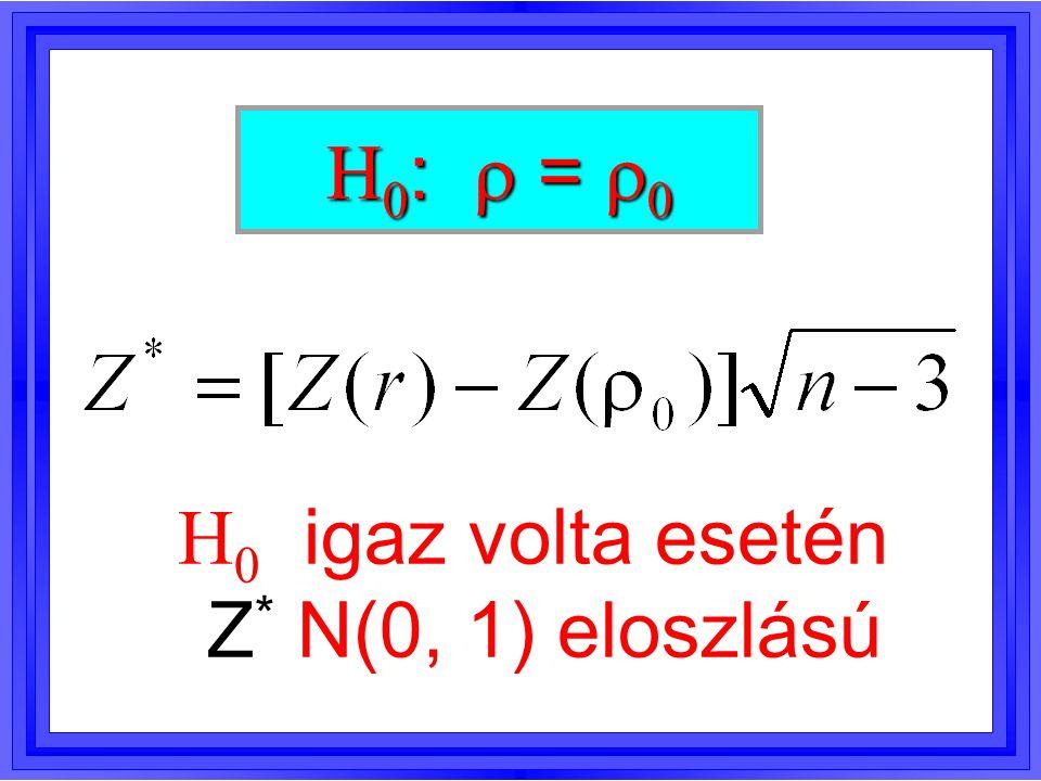 Döntés -1,96 < Z * < 1,96: H 0 -t megtartjuk  <   Z *  -1,96:  <    >   Z *   1,96:  >  