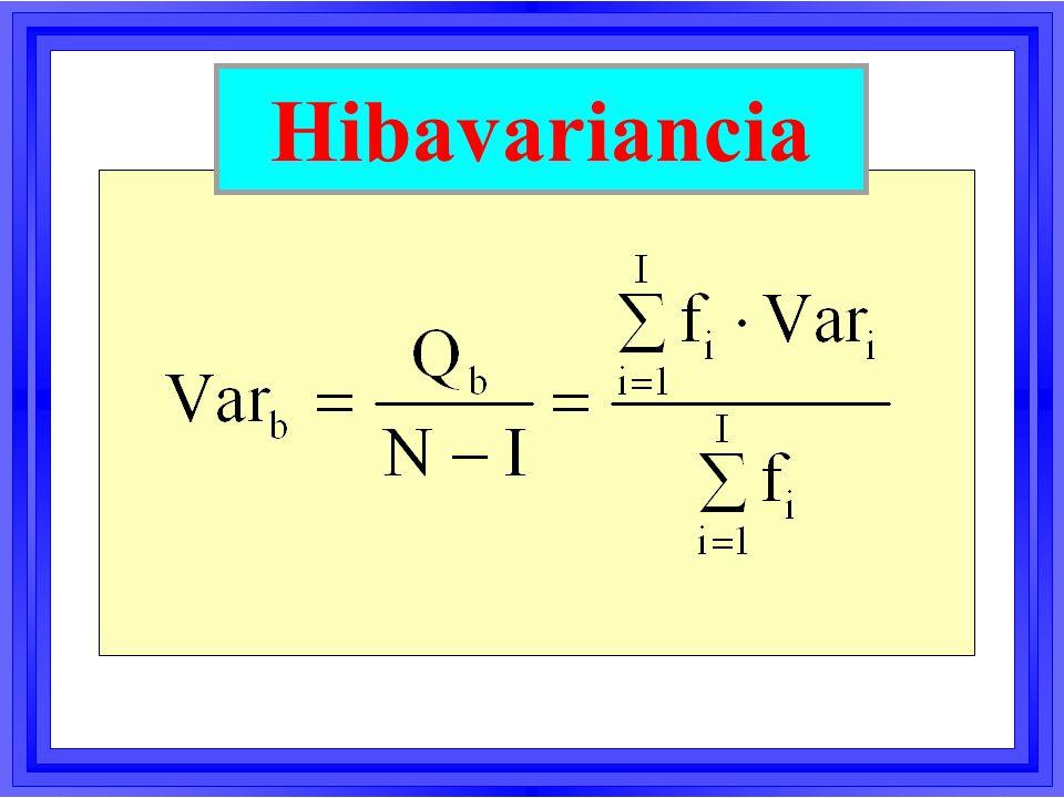 H 0 :  1 =  2 =...=  I F = Var k /Var b F-eloszlást követ VA alk.