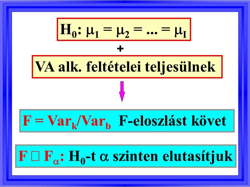 l Minták függetlensége l Normalitás l Elméleti szórások egyenlősége (szóráshomogenitás) VA alkalmazási feltételei