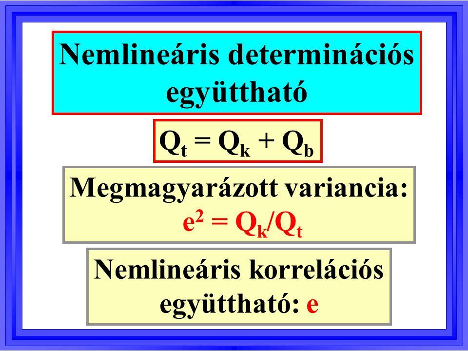 Egy számítási példa Agr 1 2 3 FényVerb.