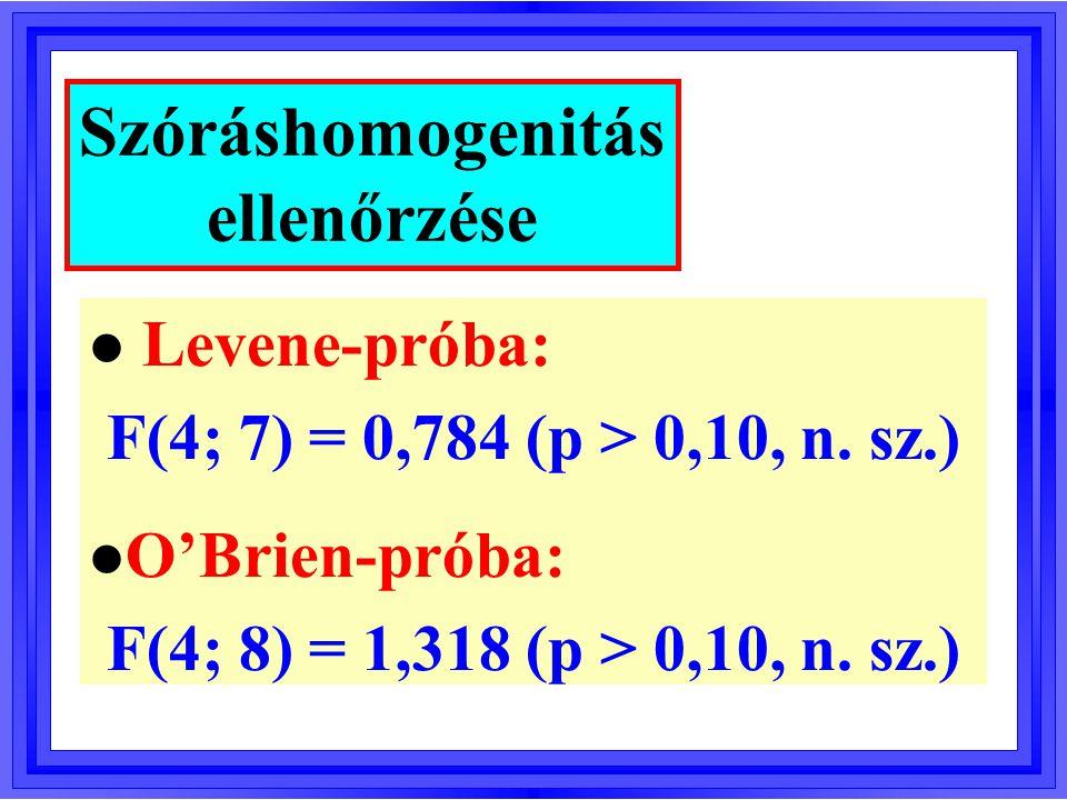 Hatásvariancia: Var k = 1413,9 Hibavariancia: Var b = 286,2 F(4, 18) = 1413,9/286,2 = 4,940** Nemlineáris det.