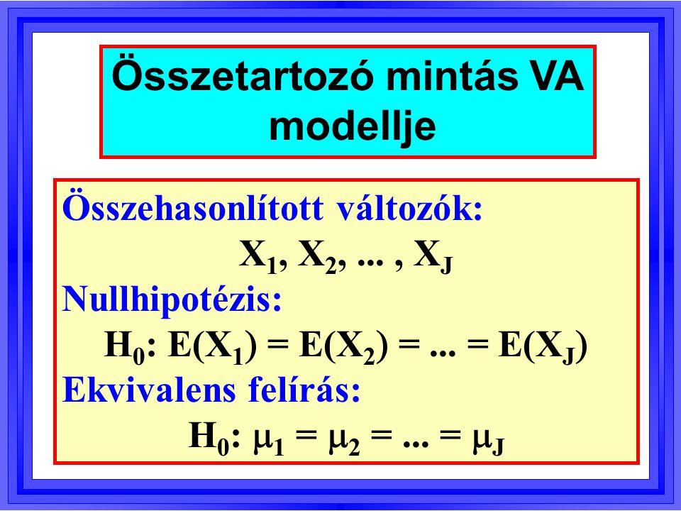 Q t = Q k + Q p + Q e Minták közötti variab.