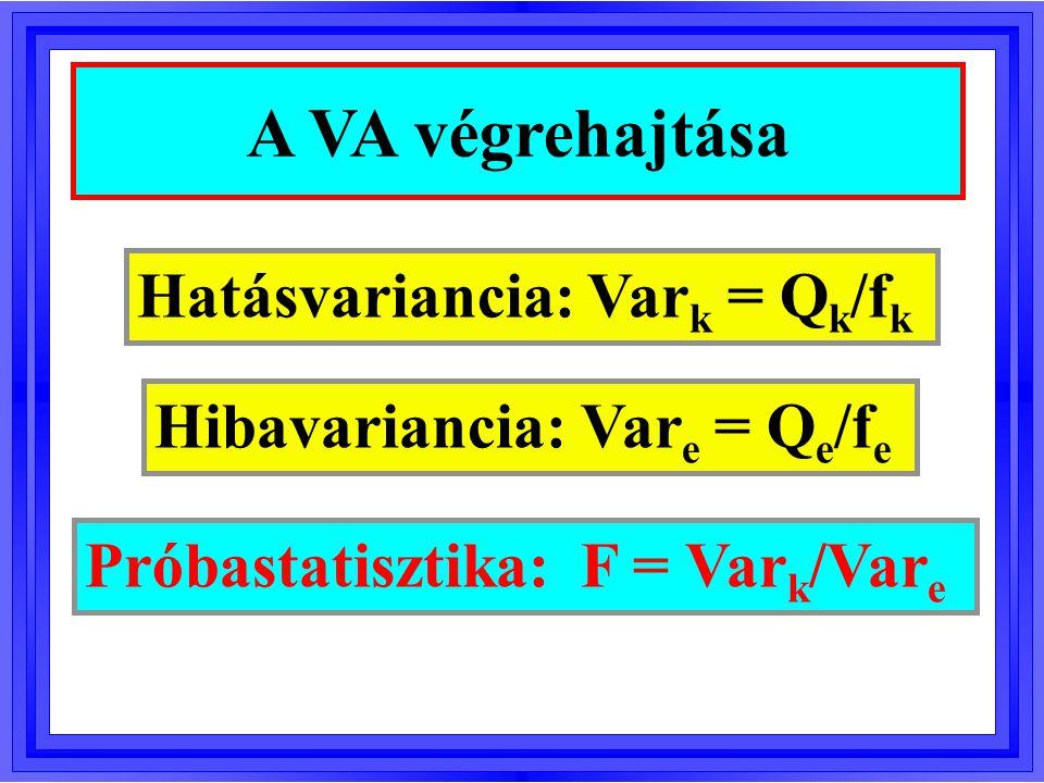 H 0 :  1 =  2 =...=  J F = Var k /Var e F-eloszlást követ VA alkalm.