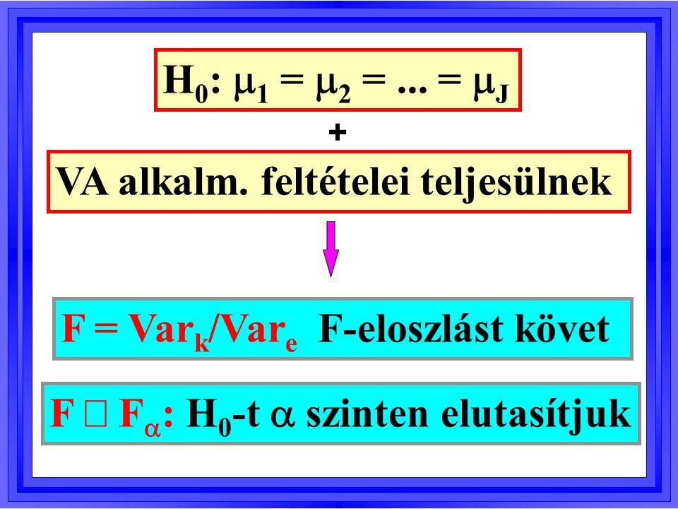 l Normalitás l Szóráshomogenitás Jelölés: V ik = X i - X k A V ik különbségváltozók elméleti szórásai legyenek ugyanakkorák: D(V ik ) = D(V lj ) Egyszempontos összetartozó mintás VA alkalm.