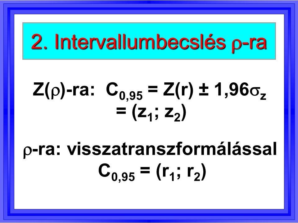 Egy példa n  r = 0,8 C 0,95 (Z(  )) = Z(0,8) ± 1,96/  z = 1,099 ± 1,96/   = (0,707; 1,491) C 0.95 (  ) = (0.610; 0.905)