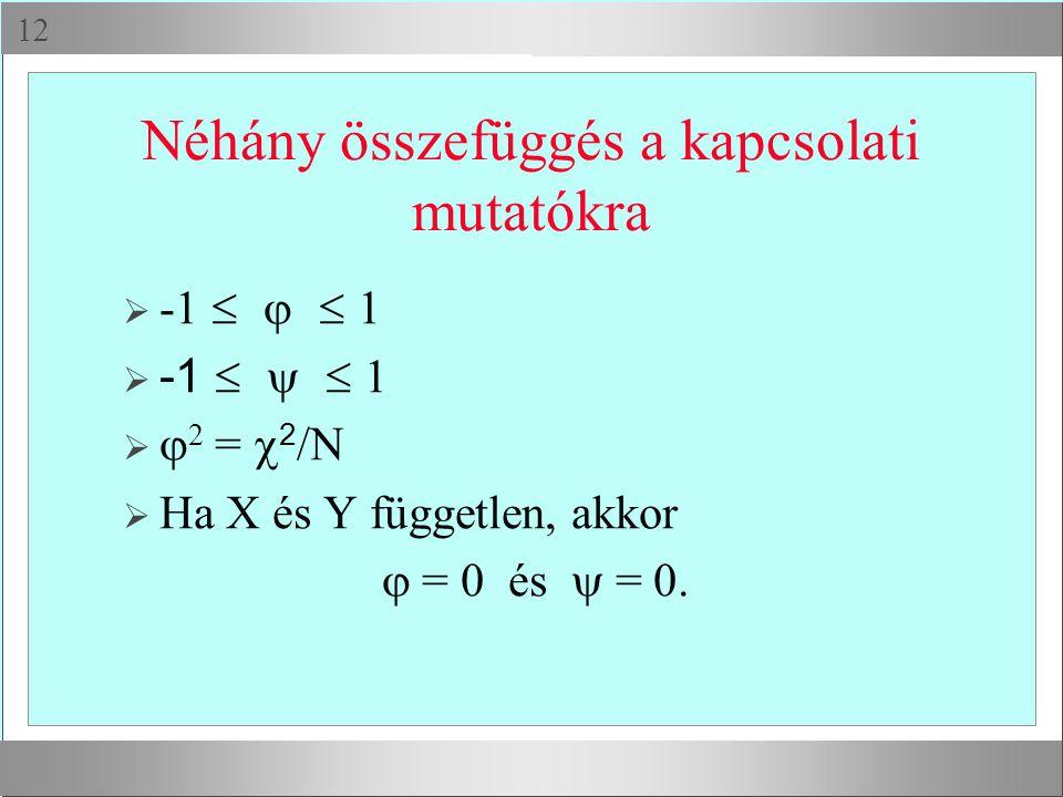  Néhány összefüggés a kapcsolati mutatókra  -1    1  -1    1   2 =  2 /N  Ha X és Y független, akkor  = 0 és  = 0.