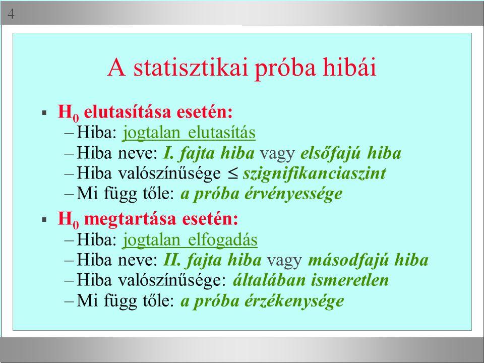  A statisztikai próba hibái  H 0 elutasítása esetén: –Hiba: jogtalan elutasítás –Hiba neve: I. fajta hiba vagy elsőfajú hiba –Hiba valószínűsége  s