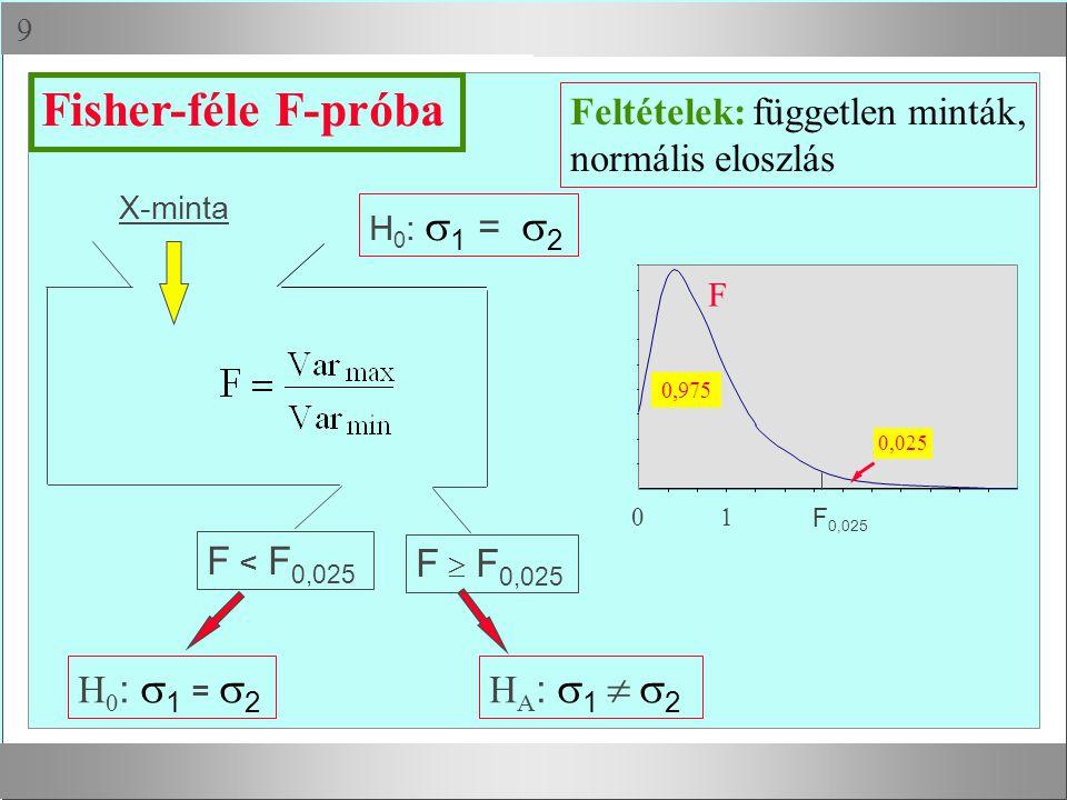  X-minta H 0 :  1 =  2 H A :  1   2 H 0 :  1 =  2 F < F 0,025 F  F 0,025 Fisher-féle F-próba Feltételek: független minták, normális eloszlás
