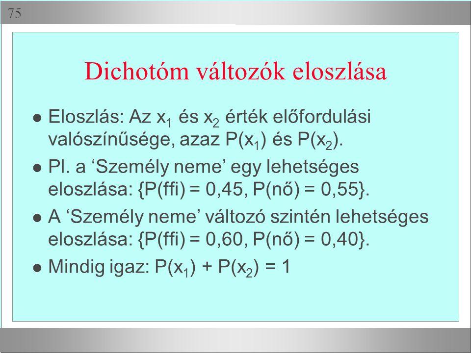  Dichotóm változók eloszlása Eloszlás: Az x 1 és x 2 érték előfordulási valószínűsége, azaz P(x 1 ) és P(x 2 ). Pl. a 'Személy neme' egy lehetséges