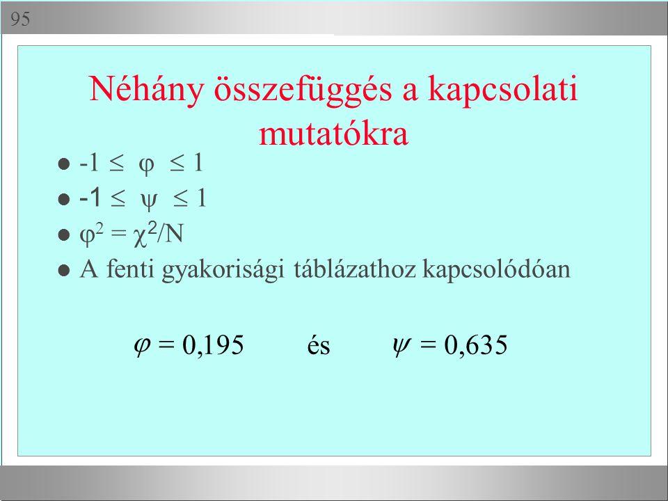  Néhány összefüggés a kapcsolati mutatókra -1    1 -1    1  2 =  2 /N l A fenti gyakorisági táblázathoz kapcsolódóan  01950635,,és