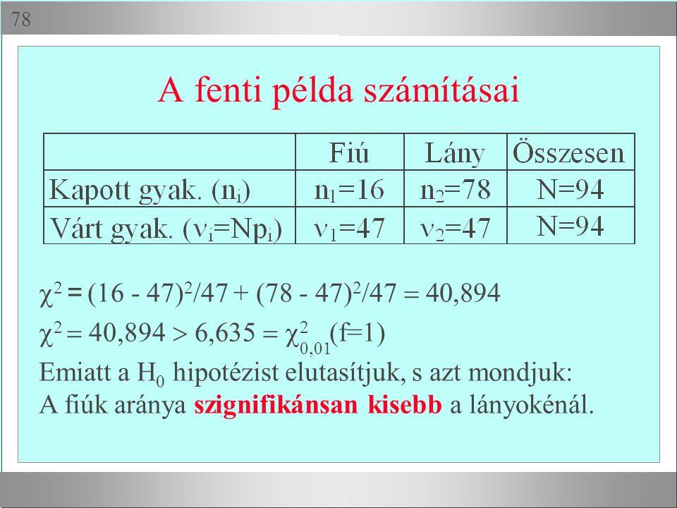  Egy másik példa  2 = (10 -  ) 2 /  + (20 -  ) 2 /   2  2 (f=1) Az eredmény tehát 5%-os szinten szignifikáns, vagyis a kocka 95%-os valószínűséggel hamis.