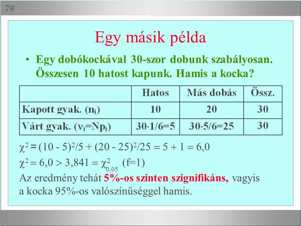  Egy másik példa  2 = (10 -  ) 2 /  + (20 -  ) 2 /   2  2 (f=1) Az eredmény tehát 5%-os szinten szignifikáns,