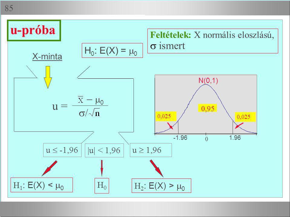  X-minta H 1 : E(X) <  0 H0H0 H 2 : E(X) >  0 H 0 : E(X) =  0  u =   0 u  -1,96u  1,96 u-próba Feltételek: X normális eloszlású,  ismert