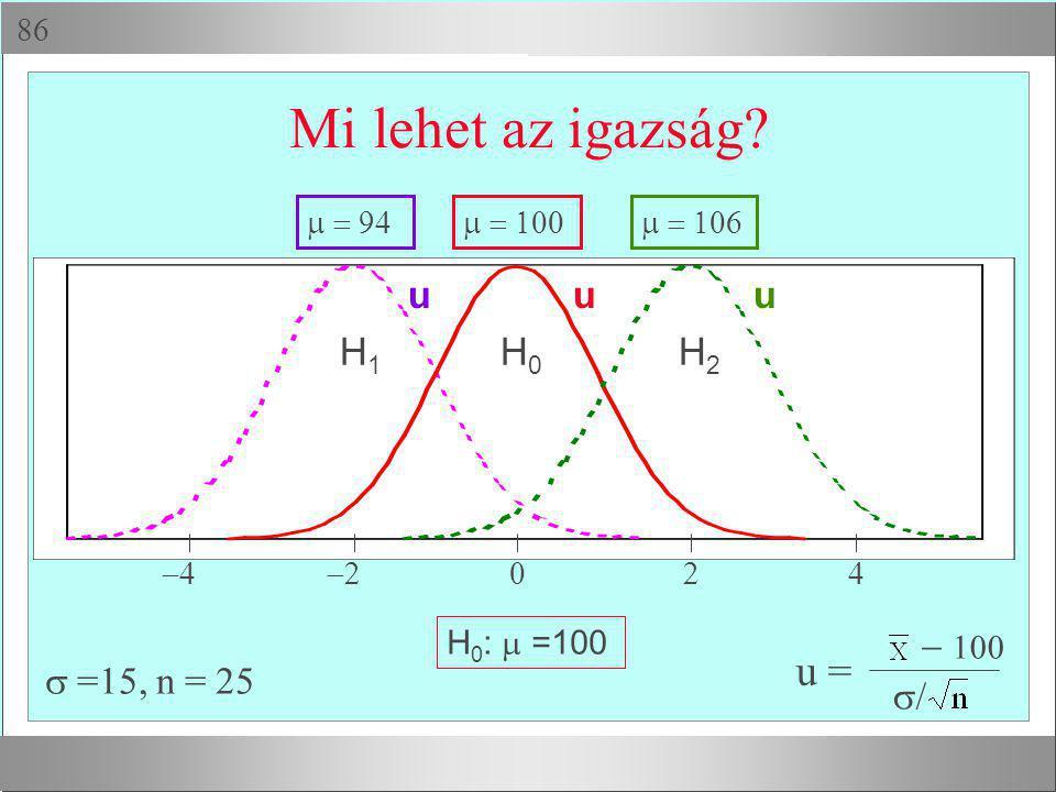  Mi lehet az igazság?   H0H0 H 0 :  =100  =15, n = 25 H2H2 H1H1 uuu  u =  100