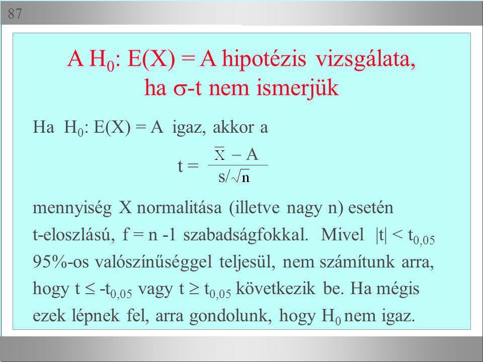  A H 0 : E(X) = A hipotézis vizsgálata, ha  -t nem ismerjük Ha H 0 : E(X) = A igaz, akkor a t =  mennyiség X normalitása (illetve nagy n) esetén