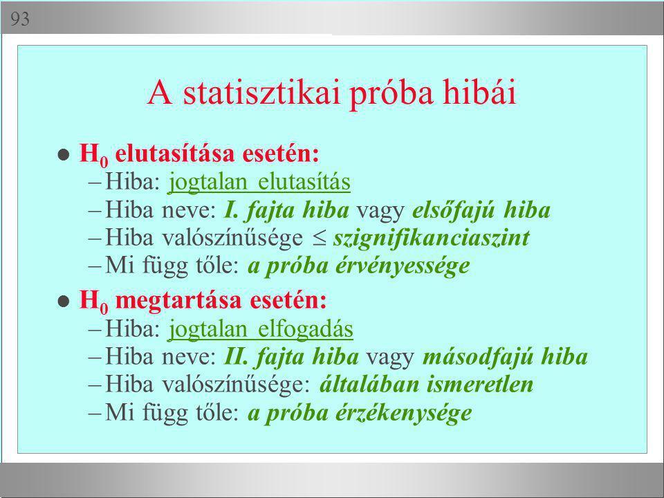  A statisztikai próba hibái l H 0 elutasítása esetén: –Hiba: jogtalan elutasítás –Hiba neve: I. fajta hiba vagy elsőfajú hiba –Hiba valószínűsége 