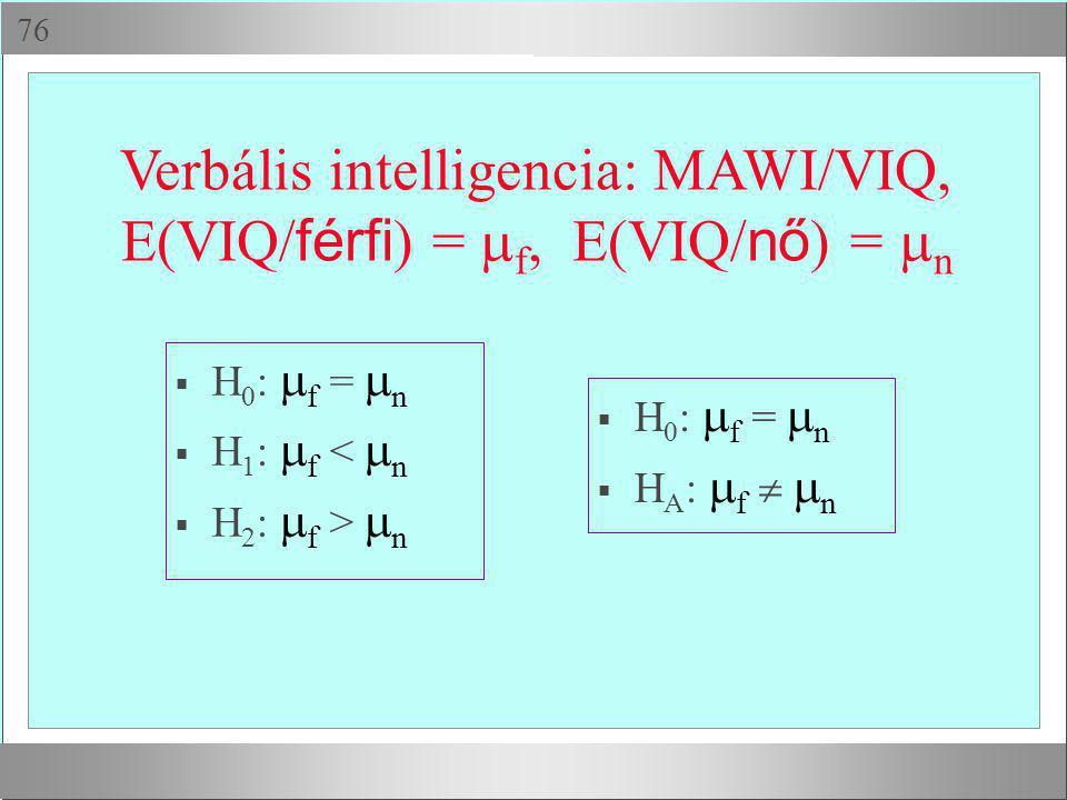  Verbális intelligencia: MAWI/VIQ, E(VIQ/ férfi ) =  f, E(VIQ/ nő ) =  n  H 0 :  f =  n  H 1 :  f <  n  H 2 :  f >  n  H 0 :  f =  n 