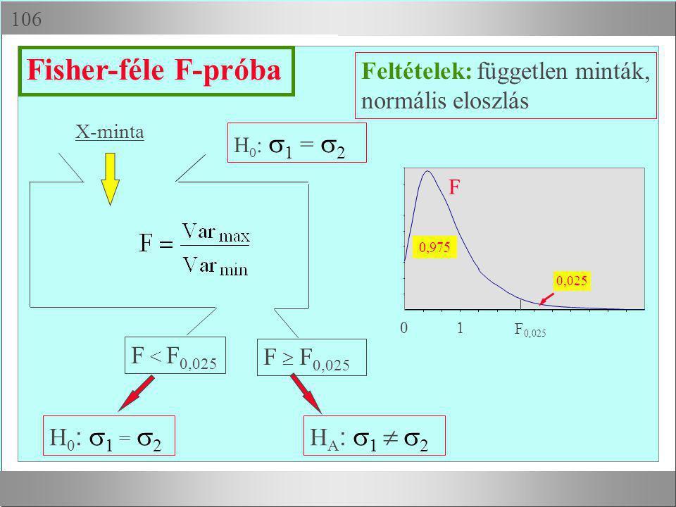  X-minta H 0 :  1 =  2 H A :  1   2 H 0 :  1 =  2 F < F 0,025 F  F 0,025 Fisher-féle F-próba Feltételek: független minták, normális eloszlá