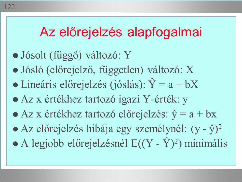  Az előrejelzés alapfogalmai l Jósolt (függő) változó: Y l Jósló (előrejelző, független) változó: X l Lineáris előrejelzés (jóslás): Ŷ = a + bX l A
