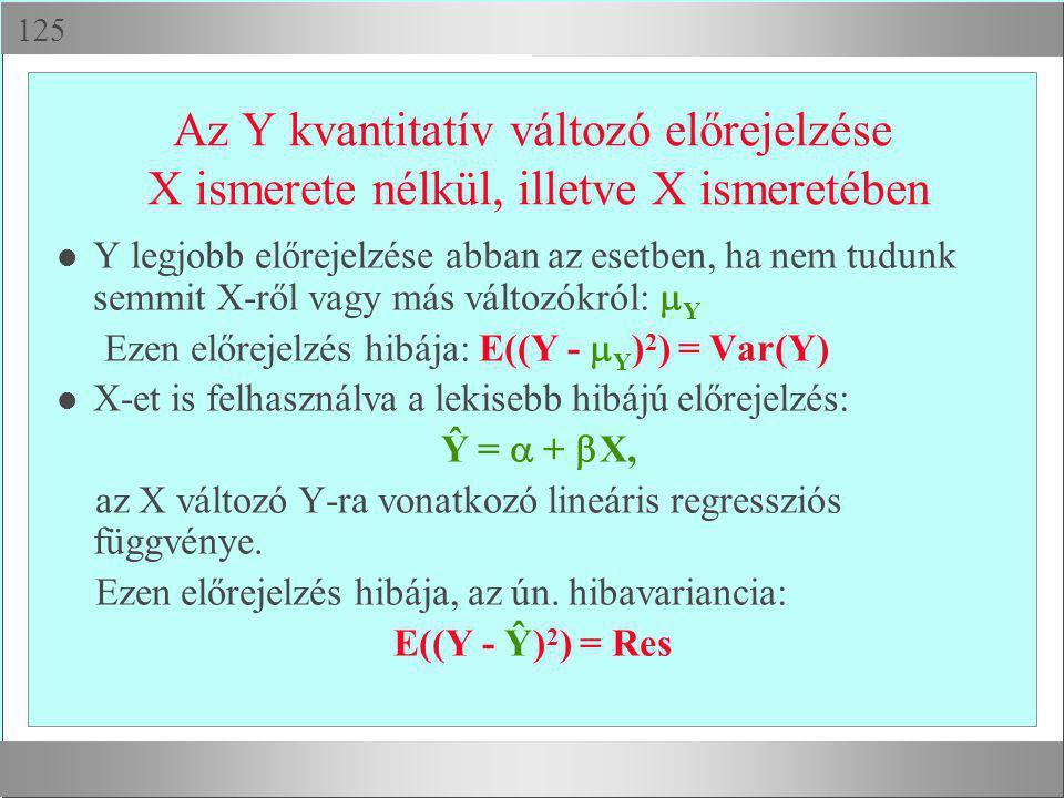  Az Y kvantitatív változó előrejelzése X ismerete nélkül, illetve X ismeretében Y legjobb előrejelzése abban az esetben, ha nem tudunk semmit X-ről
